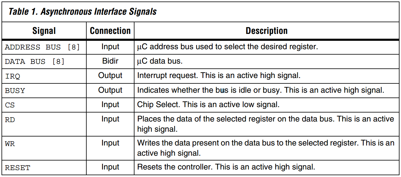 Asynchronous Interface Signals