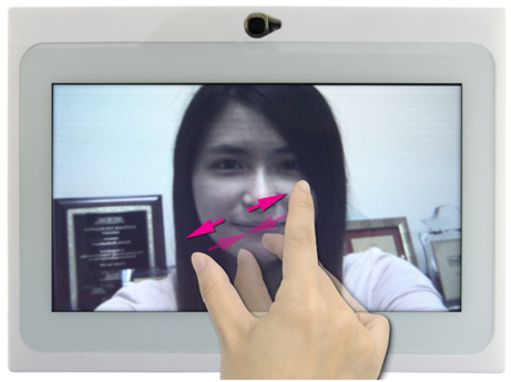 Two-fingers gesture to control zoom-in or zoom-out