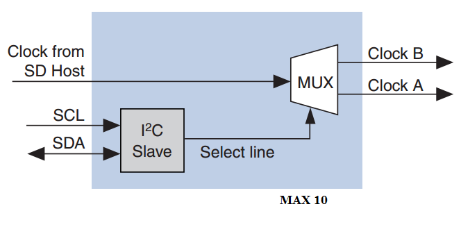 I2C Select Line MUX Implementation in a MAX 10 FPGA