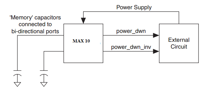Basic Block Diagram of an Auto Start System